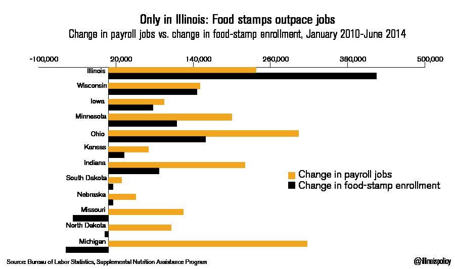 Jobs_09_28_graph2