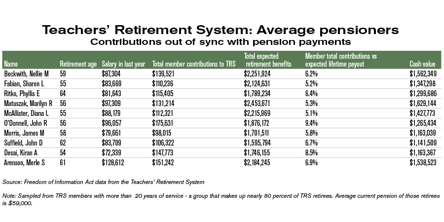 teachers-retirement-system-average-pensioners