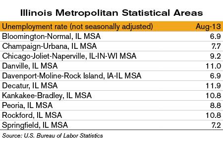 illinois metropolitan statistical area