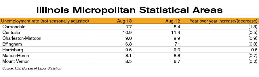Illinois micropolitan statistical areas