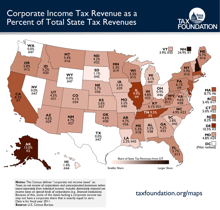 Share of State Tax Revenues from Corporate Income Tax