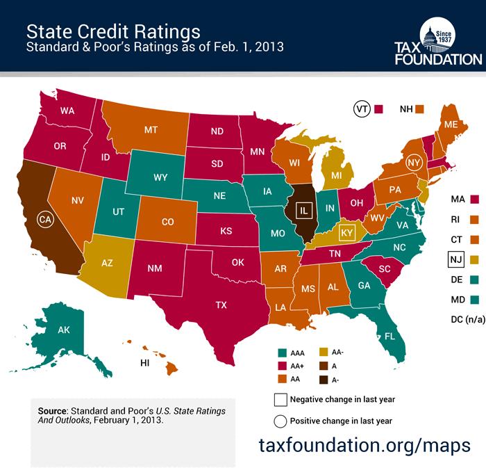 State-Credit-Ratings_0