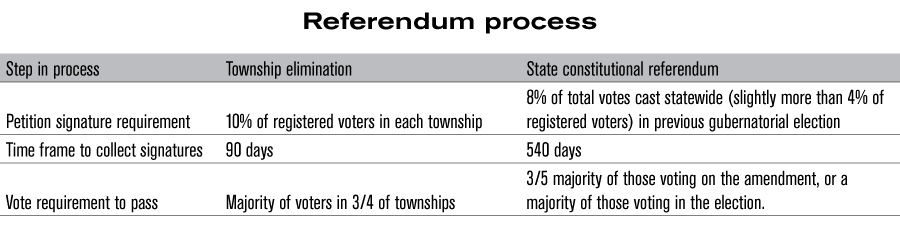 referendum_process
