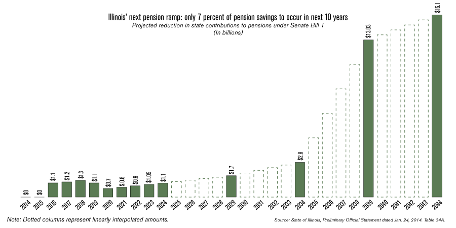 Pension-reform-fake-ramp (1)