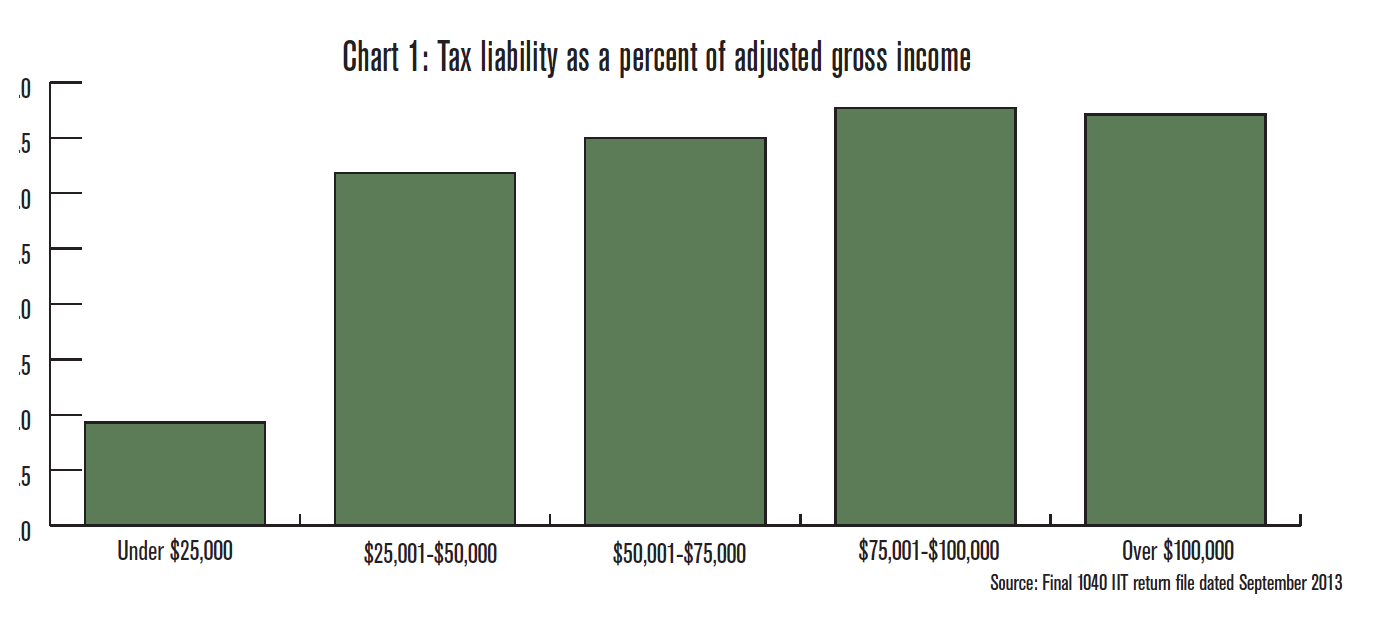The earned income tax credit does not help working families screen shot 2014 03 04 at 21450 pm falaconquin